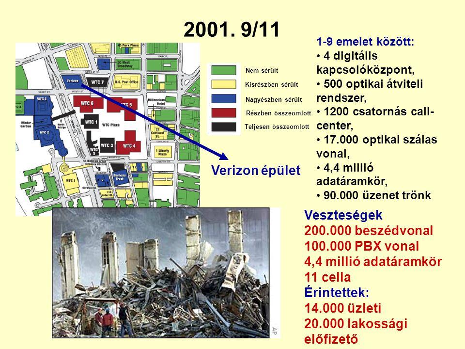 2001. 9/11 Verizon épület Veszteségek