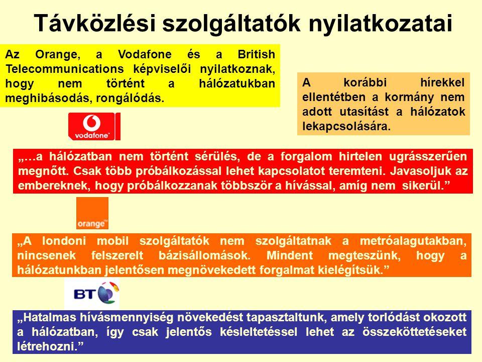 Távközlési szolgáltatók nyilatkozatai