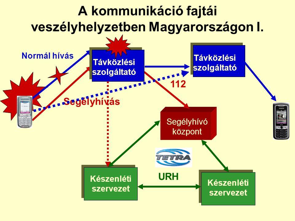 A kommunikáció fajtái veszélyhelyzetben Magyarországon I.