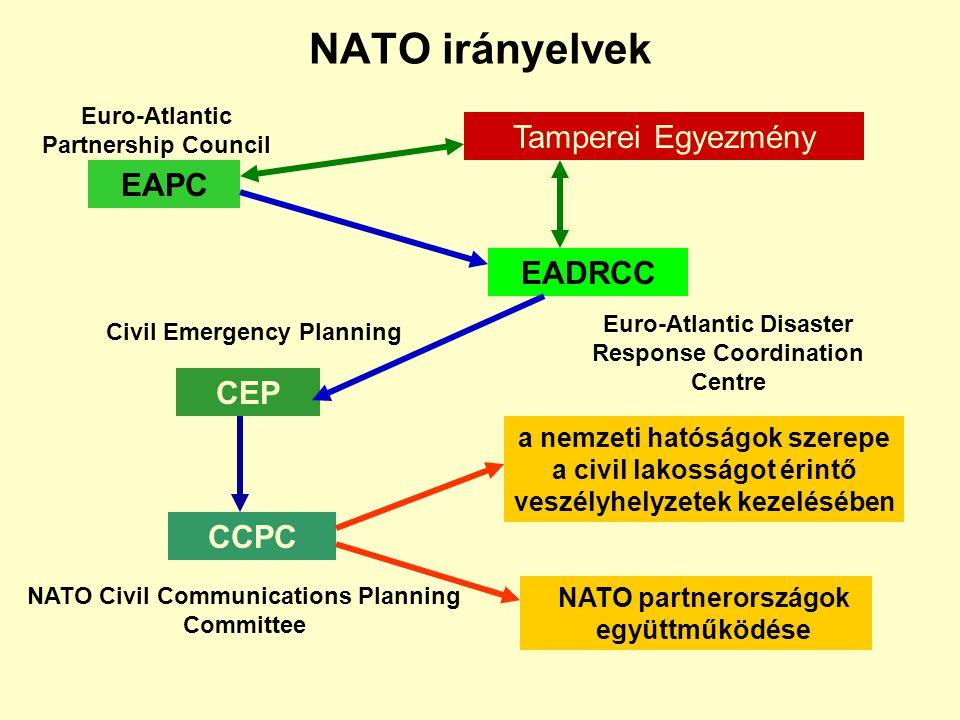 NATO irányelvek Tamperei Egyezmény EAPC EADRCC CEP CCPC