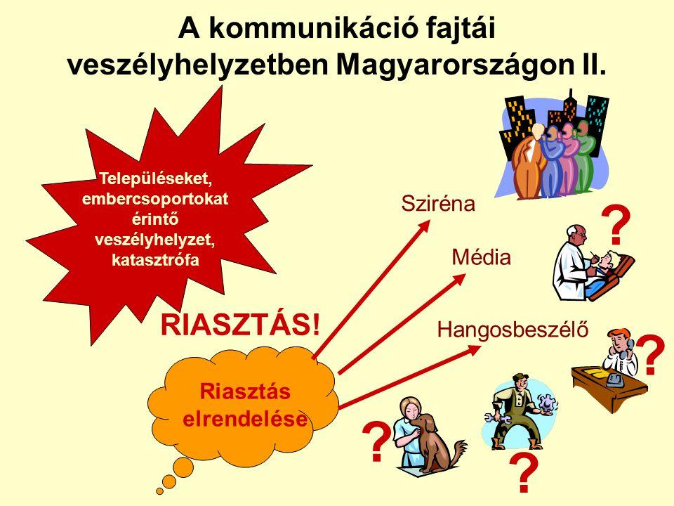 A kommunikáció fajtái veszélyhelyzetben Magyarországon II.
