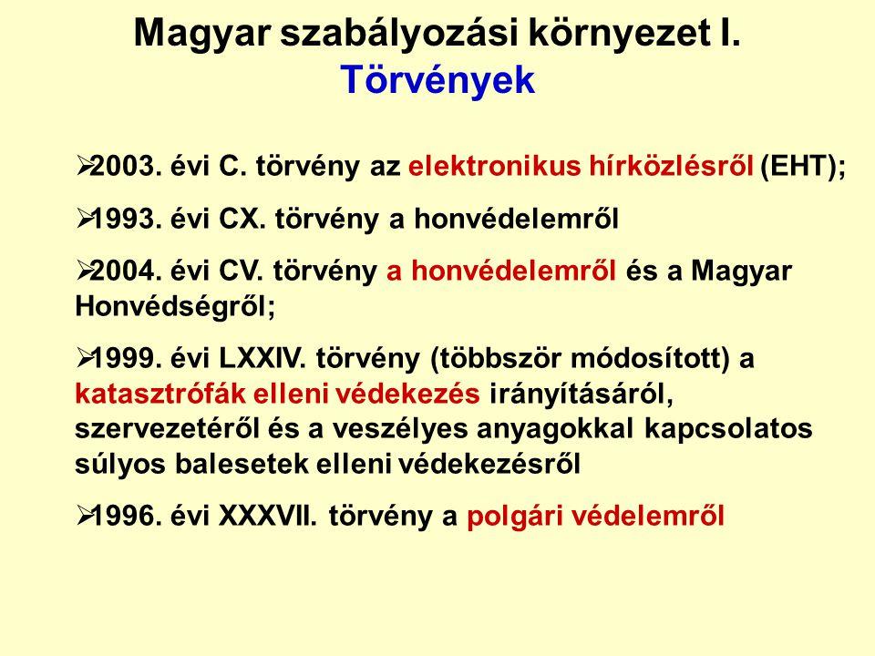 Magyar szabályozási környezet I. Törvények