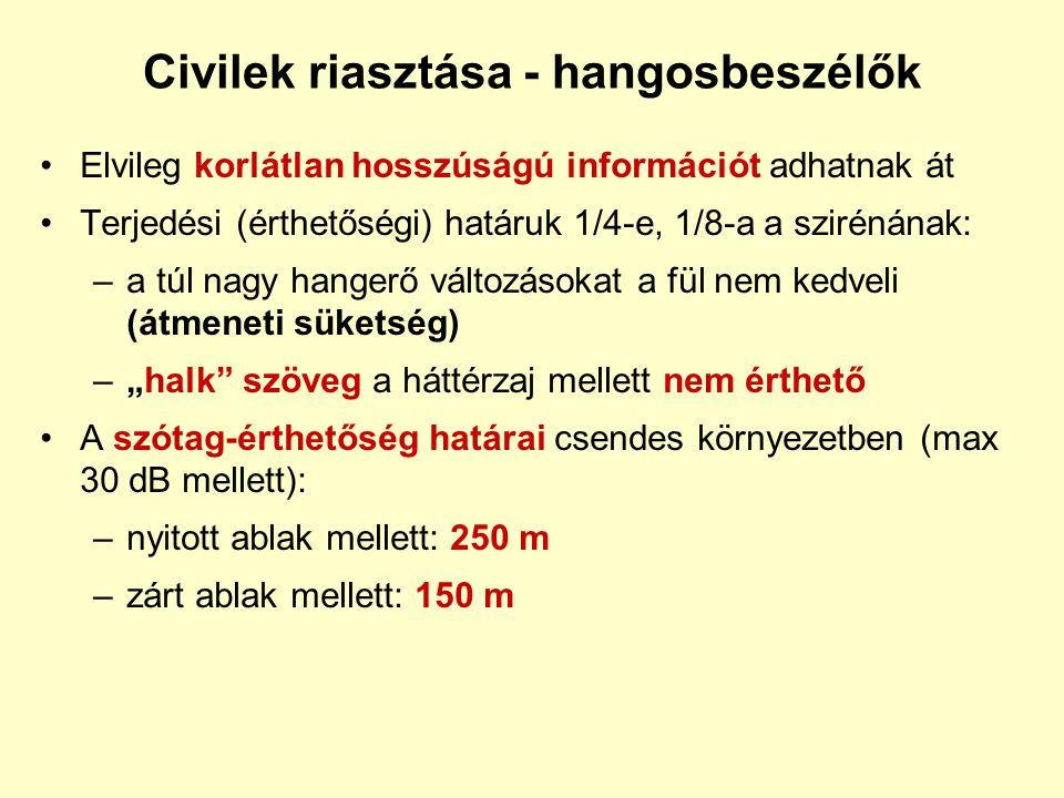 Civilek riasztása - hangosbeszélők