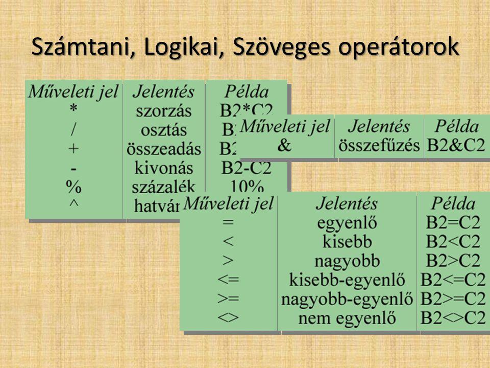 Számtani, Logikai, Szöveges operátorok