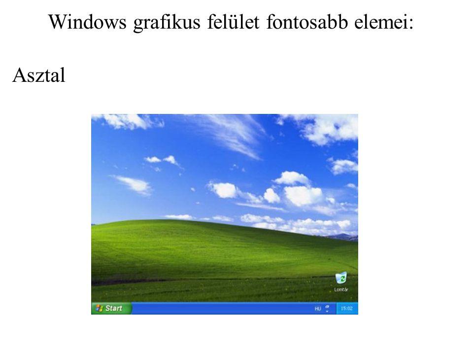 Windows grafikus felület fontosabb elemei: