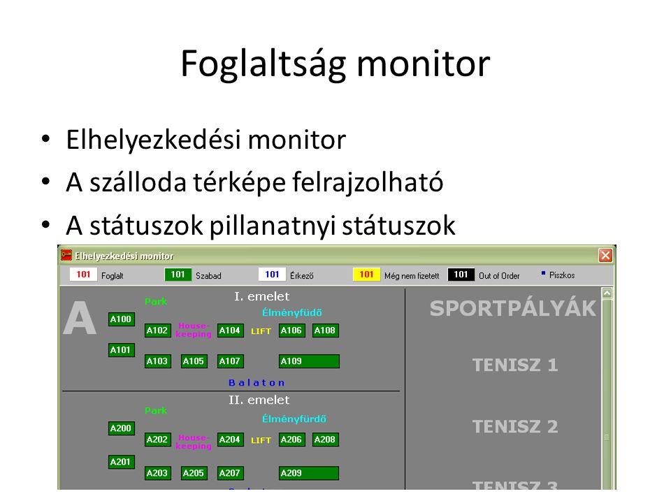 Foglaltság monitor Elhelyezkedési monitor