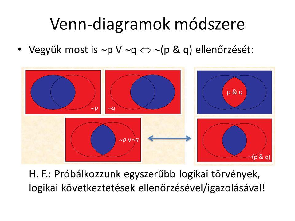 Venn-diagramok módszere