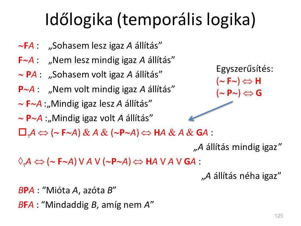 Időlogika (temporális logika)