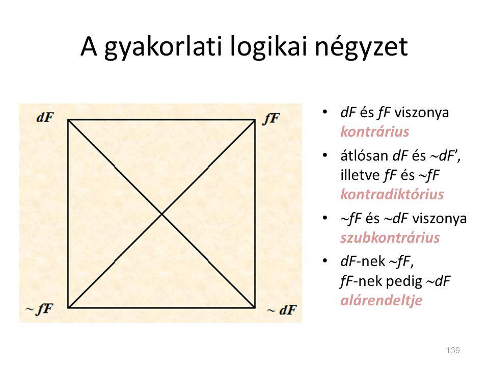 A gyakorlati logikai négyzet