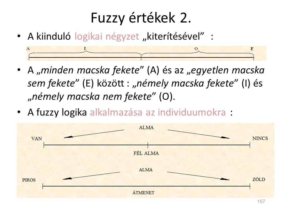 """Fuzzy értékek 2. A kiinduló logikai négyzet """"kiterítésével :"""