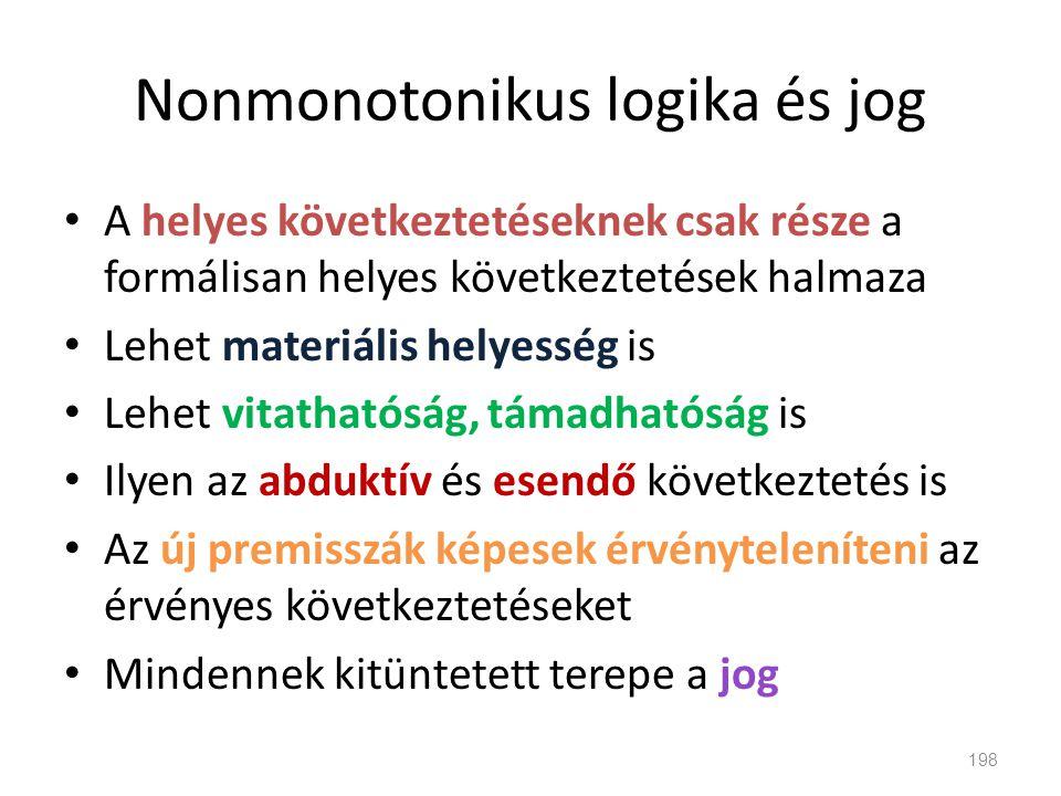 Nonmonotonikus logika és jog
