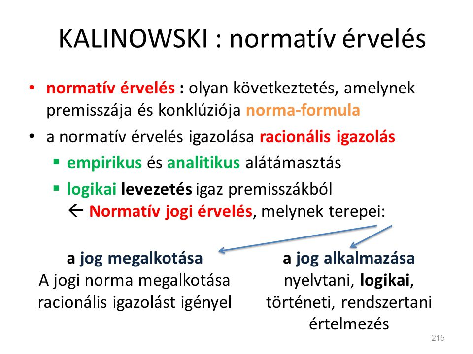 KALINOWSKI : normatív érvelés