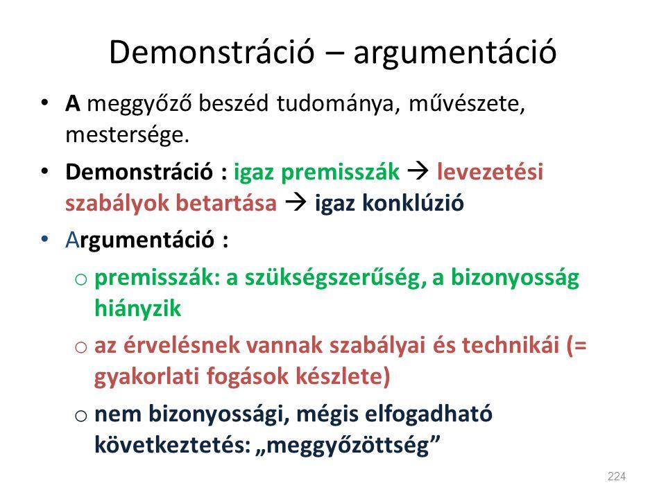 Demonstráció – argumentáció