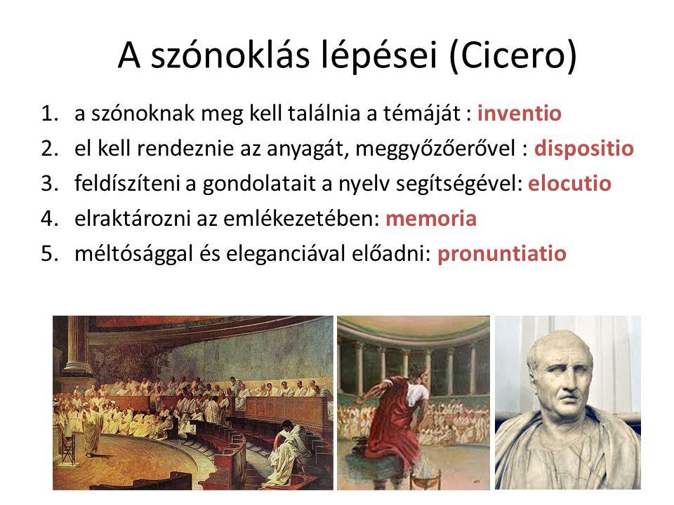 A szónoklás lépései (Cicero)