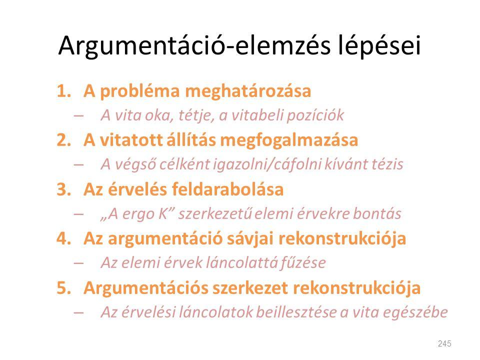Argumentáció-elemzés lépései