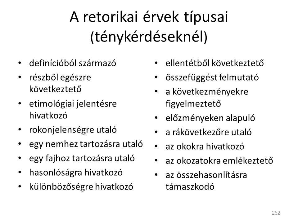 A retorikai érvek típusai (ténykérdéseknél)