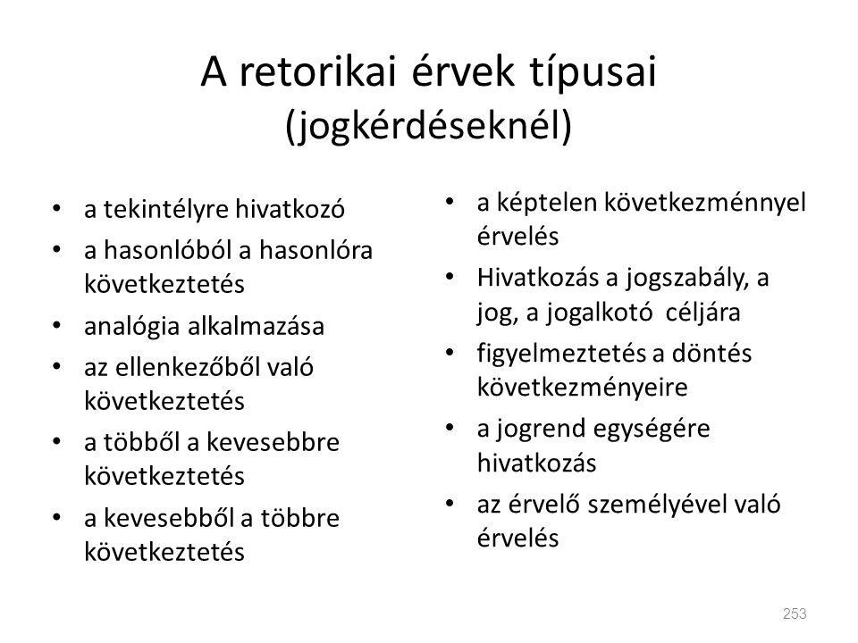A retorikai érvek típusai (jogkérdéseknél)