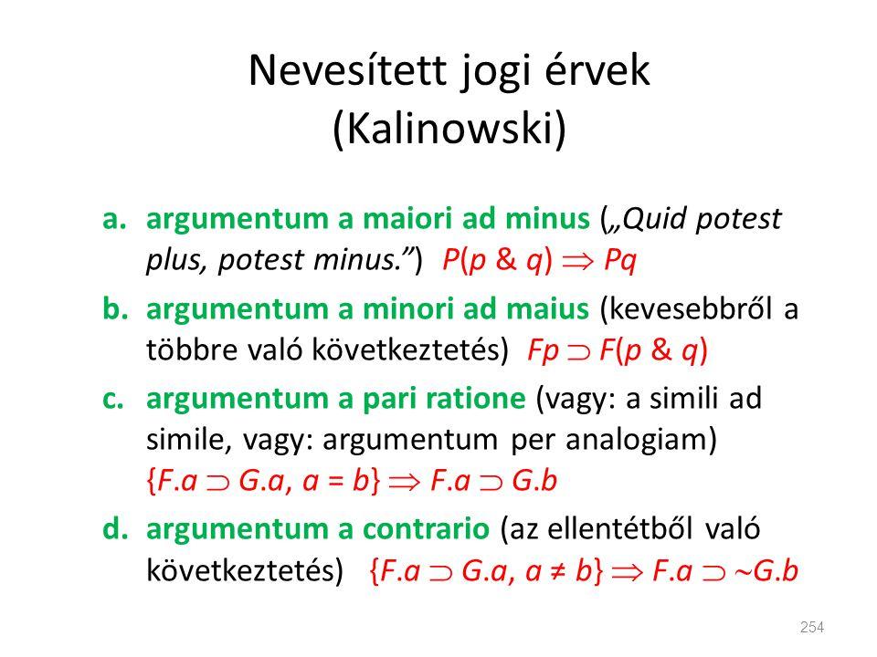 Nevesített jogi érvek (Kalinowski)