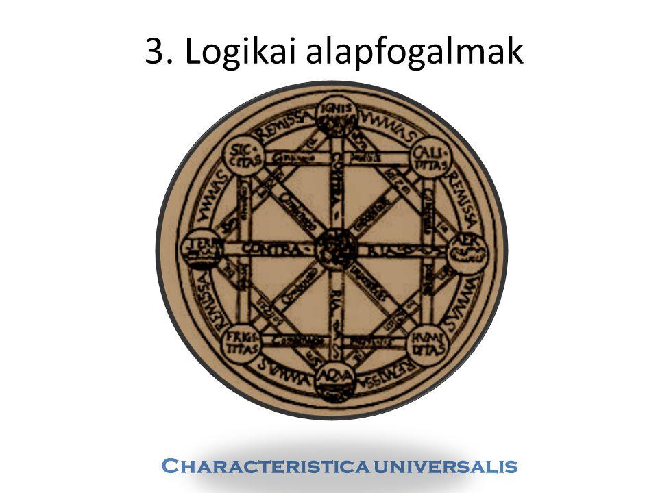 Characteristica universalis