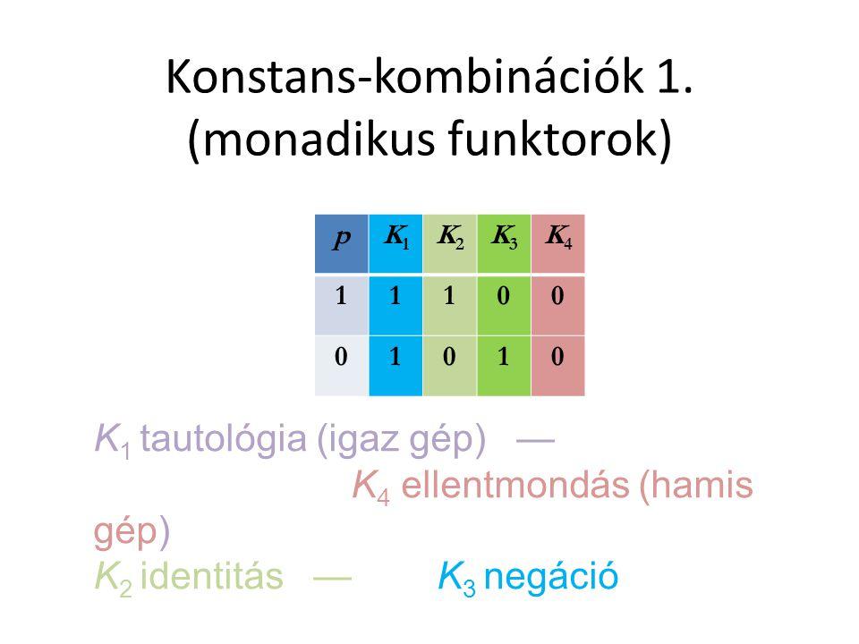 Konstans-kombinációk 1. (monadikus funktorok)