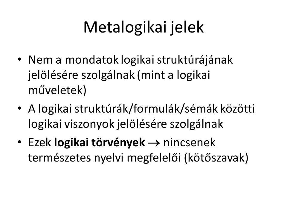 Metalogikai jelek Nem a mondatok logikai struktúrájának jelölésére szolgálnak (mint a logikai műveletek)
