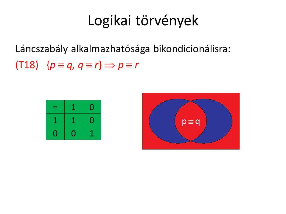 Logikai törvények Láncszabály alkalmazhatósága bikondicionálisra: (T18) {p  q, q  r}  p  r  1