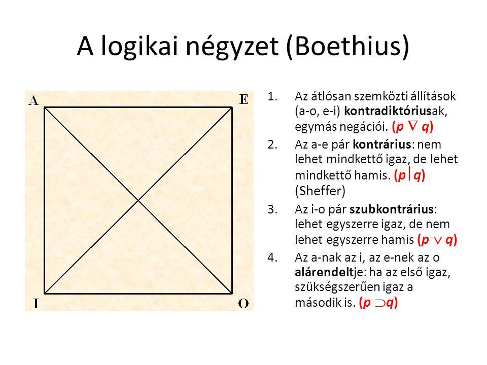 A logikai négyzet (Boethius)