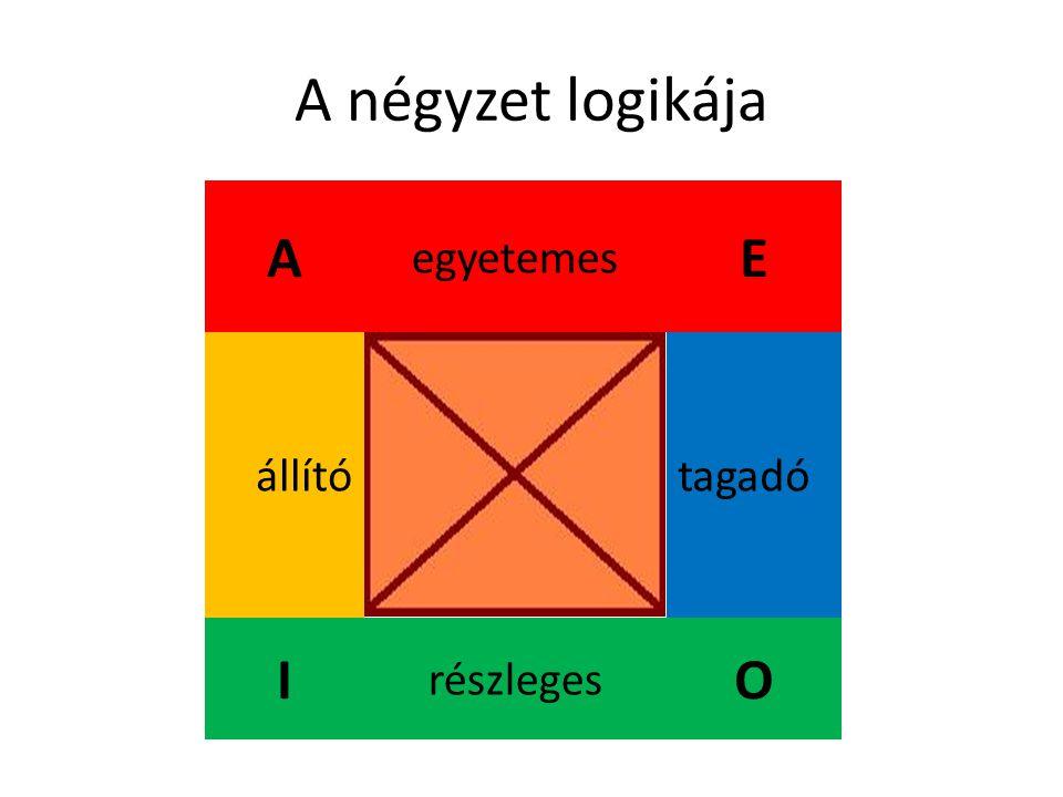 A négyzet logikája A egyetemes E állító tagadó I részleges O