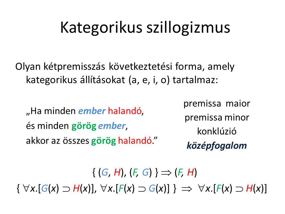 Kategorikus szillogizmus