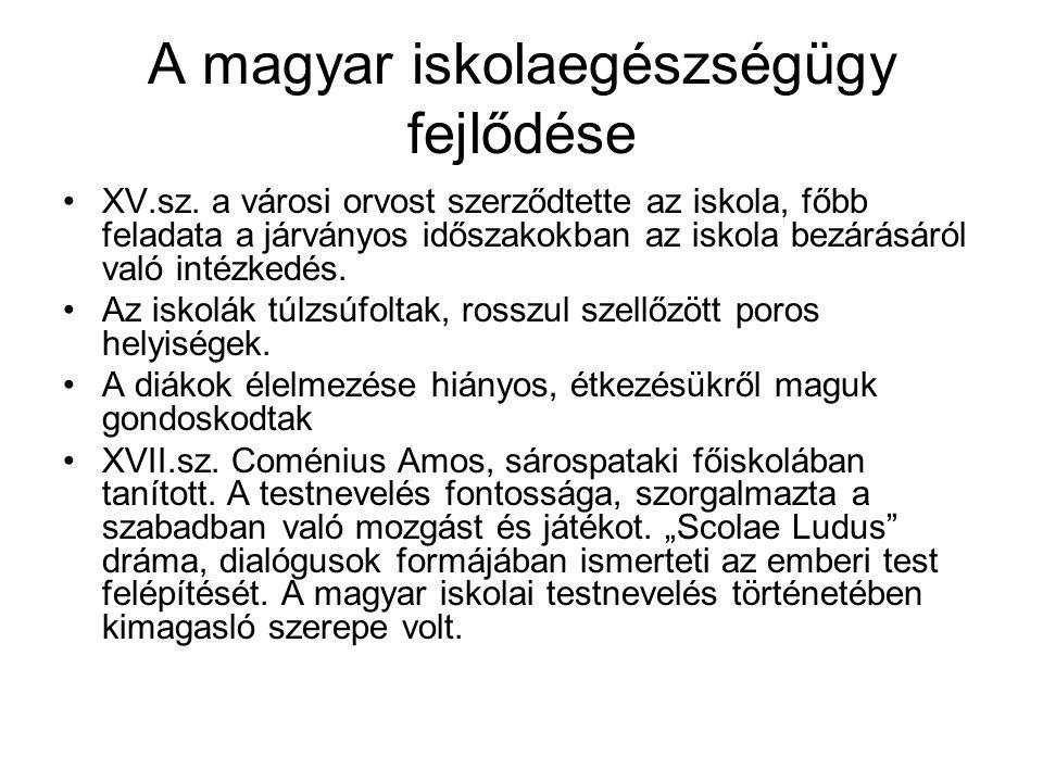 A magyar iskolaegészségügy fejlődése