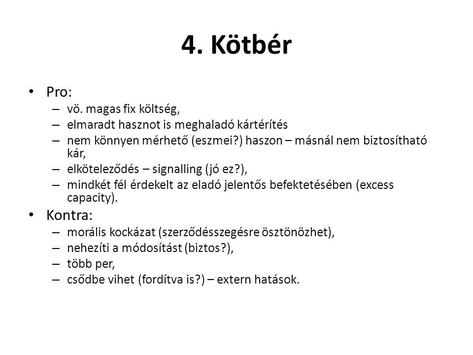 4. Kötbér Pro: Kontra: vö. magas fix költség,