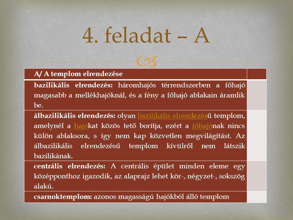 4. feladat – A A/ A templom elrendezése