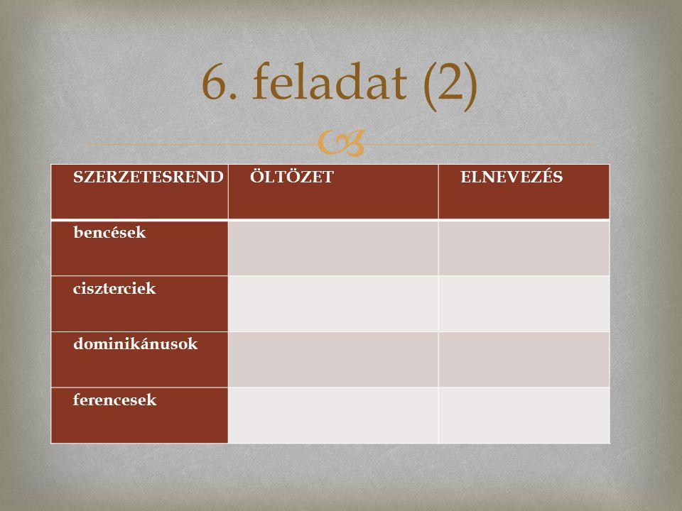 6. feladat (2) SZERZETESREND ÖLTÖZET ELNEVEZÉS bencések ciszterciek