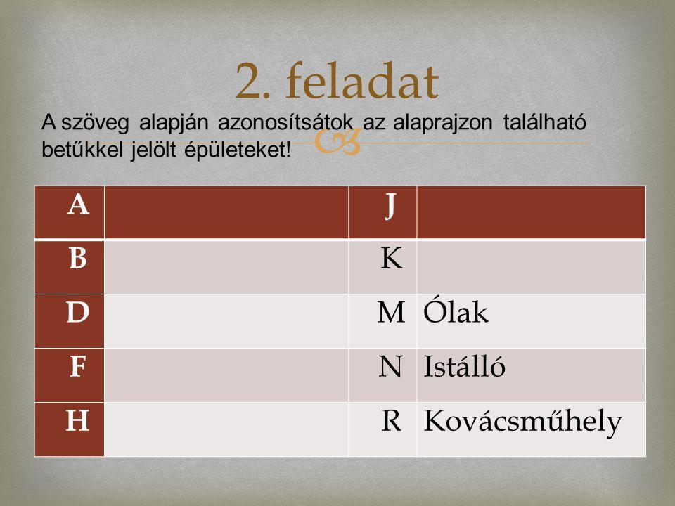 2. feladat A J B K D M Ólak F N Istálló H R Kovácsműhely