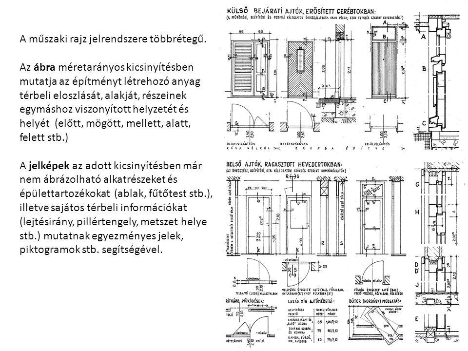 A műszaki rajz jelrendszere többrétegű.