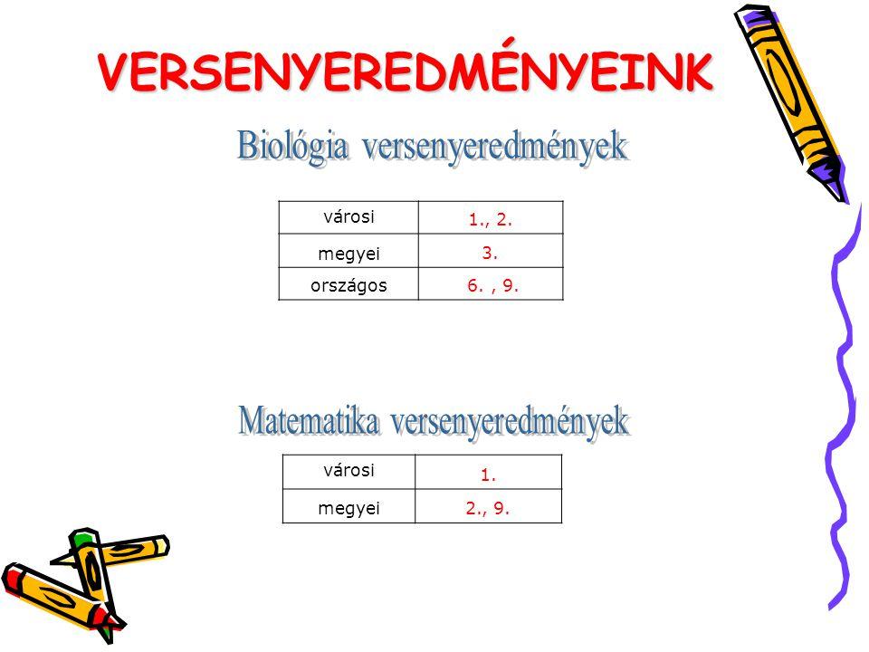 VERSENYEREDMÉNYEINK Biológia versenyeredmények