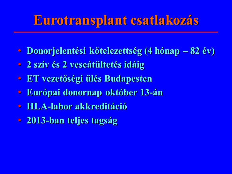 Eurotransplant csatlakozás