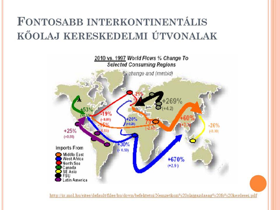 Fontosabb interkontinentális kőolaj kereskedelmi útvonalak