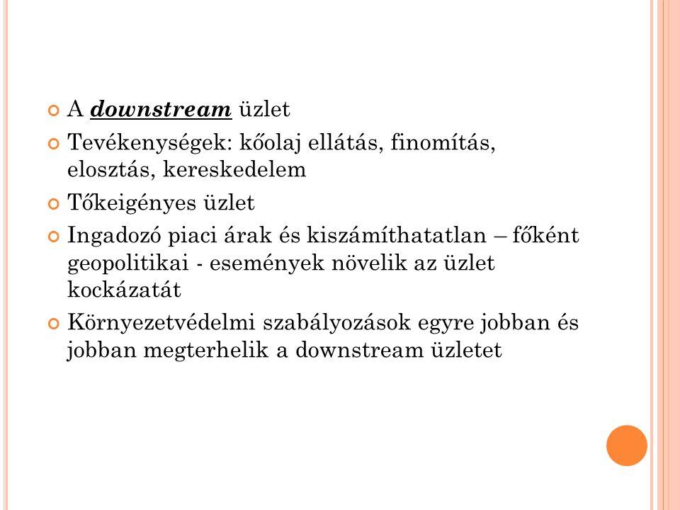 A downstream üzlet Tevékenységek: kőolaj ellátás, finomítás, elosztás, kereskedelem. Tőkeigényes üzlet.
