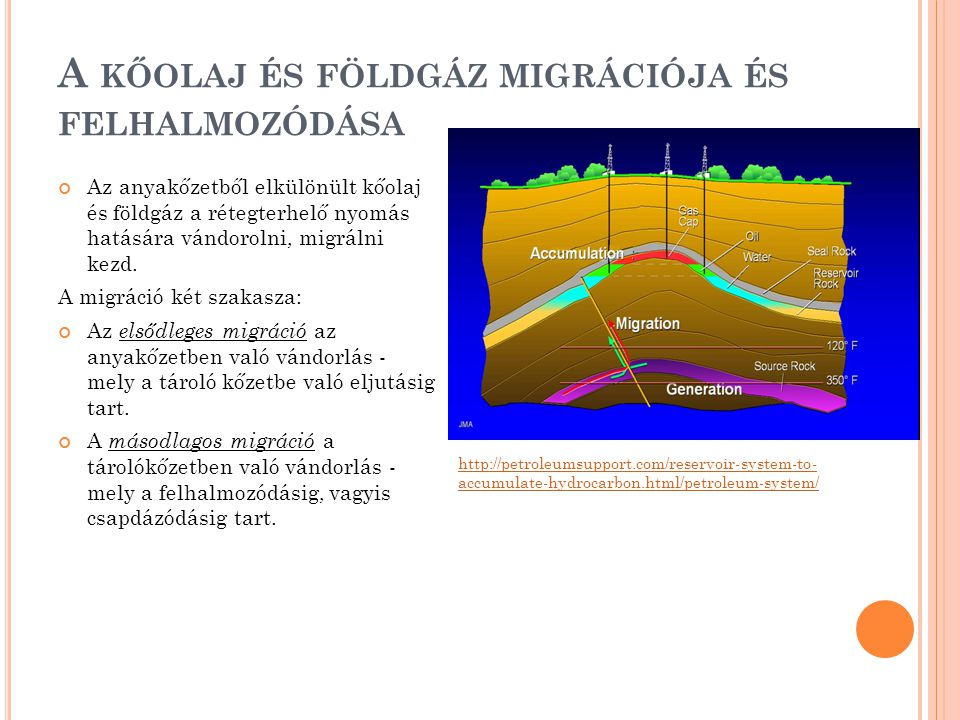 A kőolaj és földgáz migrációja és felhalmozódása