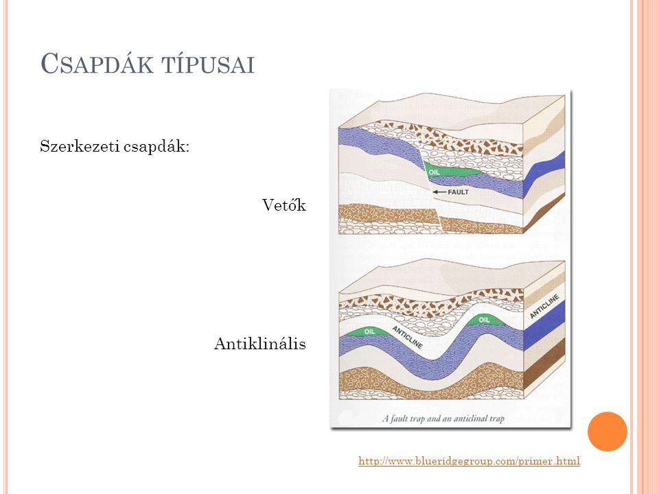 Csapdák típusai Szerkezeti csapdák: Vetők Antiklinális