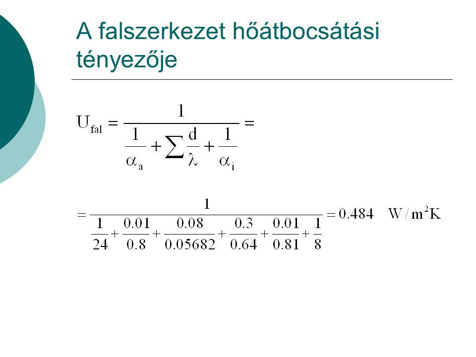 A falszerkezet hőátbocsátási tényezője