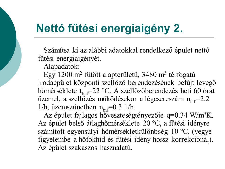 Nettó fűtési energiaigény 2.