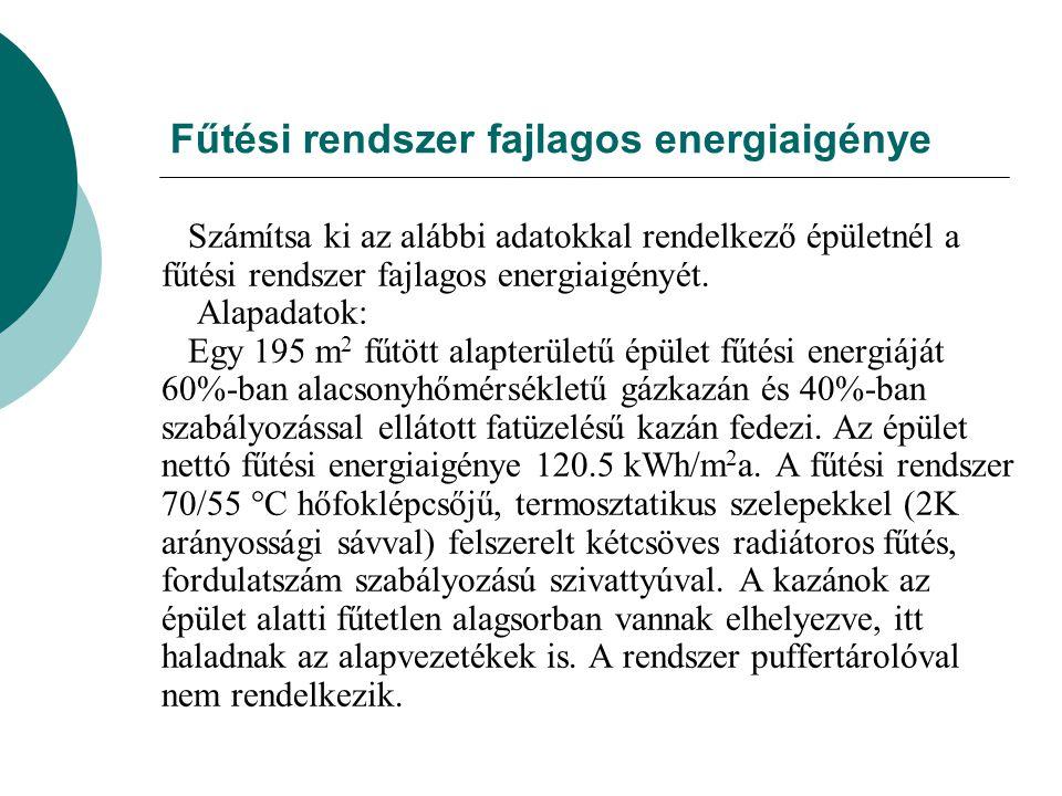 Fűtési rendszer fajlagos energiaigénye