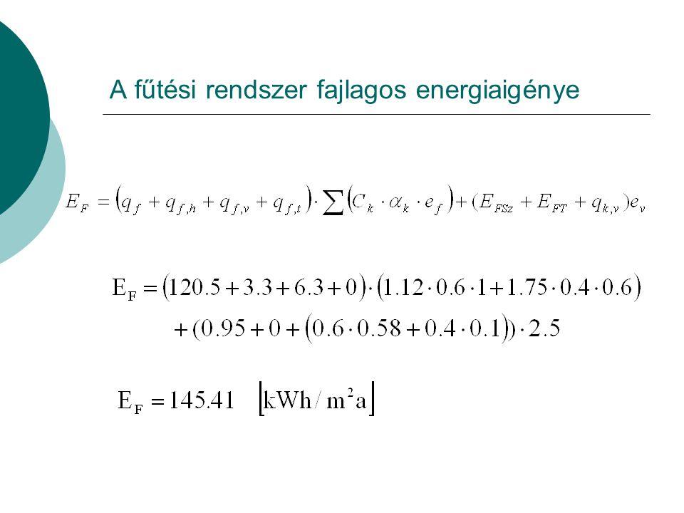 A fűtési rendszer fajlagos energiaigénye