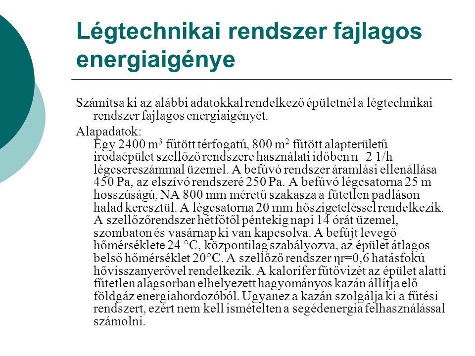 Légtechnikai rendszer fajlagos energiaigénye