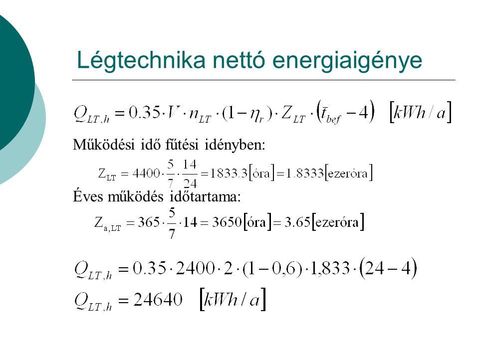 Légtechnika nettó energiaigénye
