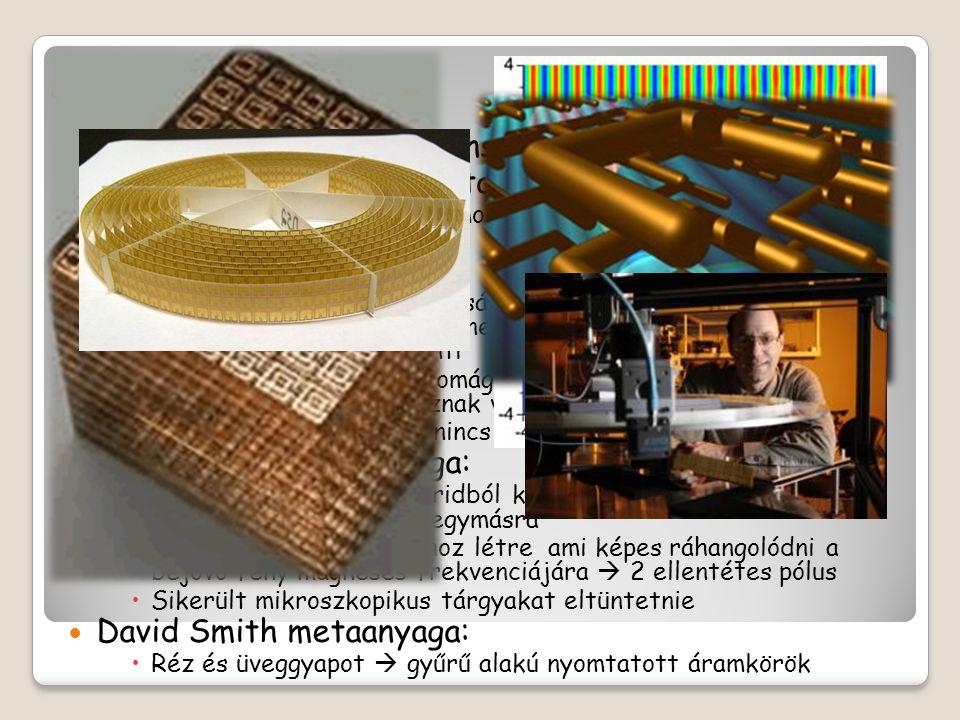 Metaanyagok Elektromágneses tulajdonságai  szerkezete