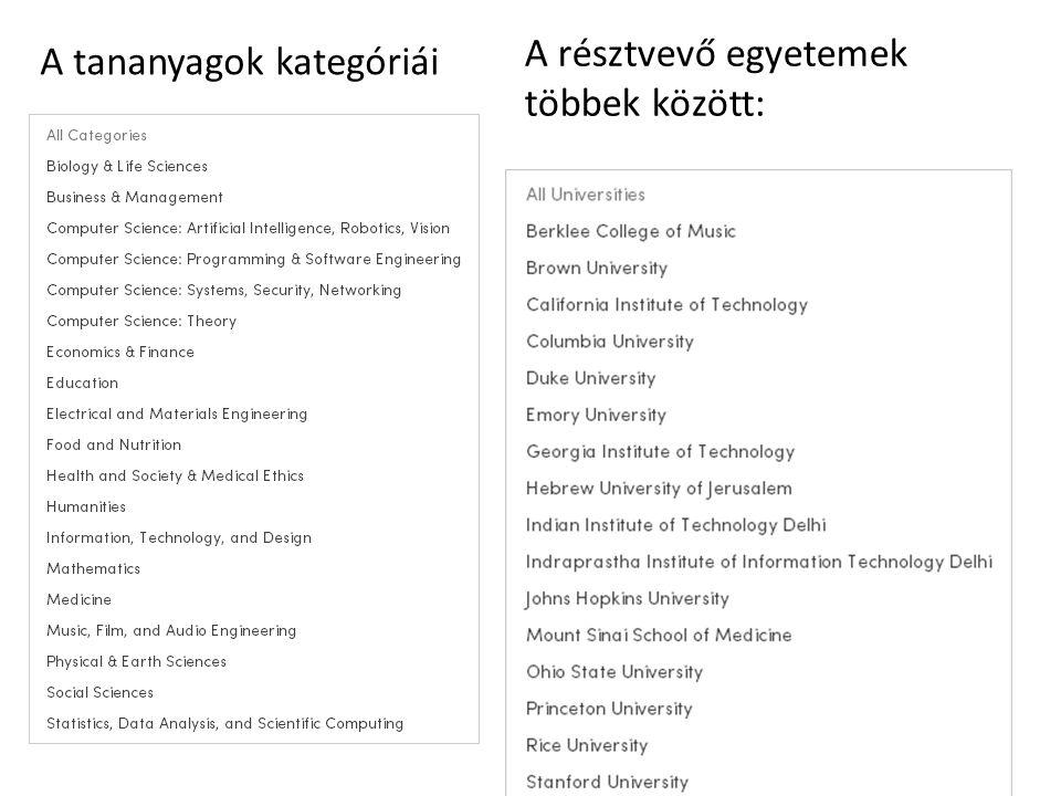 A résztvevő egyetemek többek között: