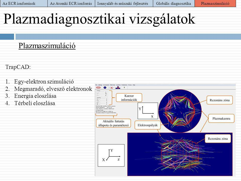 Globális diagnosztika